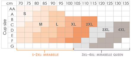 storlekar Mirabelle